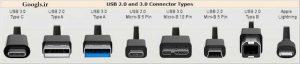 تفاوت انواع درگاههای USB